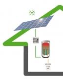 Komplet zostava - Solárne ohrievače vody pomocou fotovoltaiky